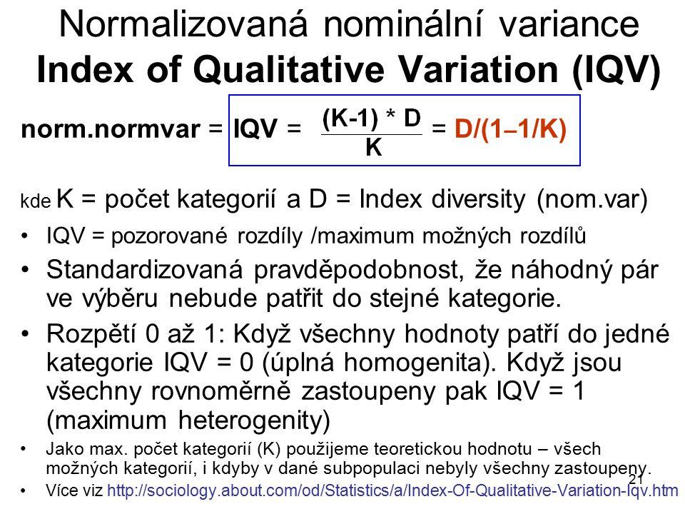 Normalizovaná nominální variance Index of Qualitative Variation (IQV)