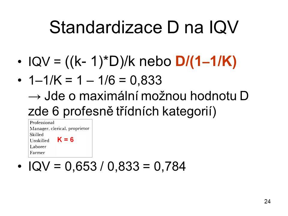 Standardizace D na IQV IQV = ((k- 1)*D)/k nebo D/(1–1/K)