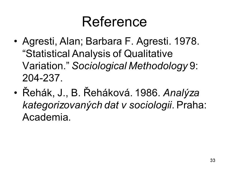 Reference Agresti, Alan; Barbara F. Agresti. 1978. Statistical Analysis of Qualitative Variation. Sociological Methodology 9: 204-237.