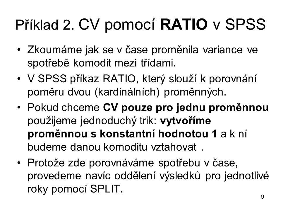 Příklad 2. CV pomocí RATIO v SPSS