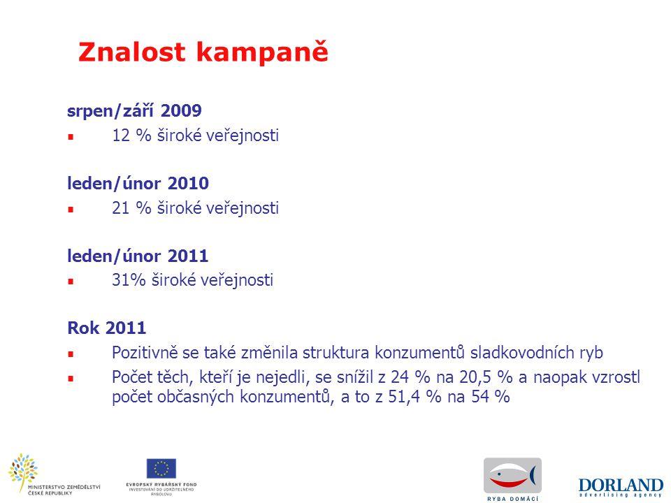 Znalost kampaně srpen/září 2009 12 % široké veřejnosti leden/únor 2010