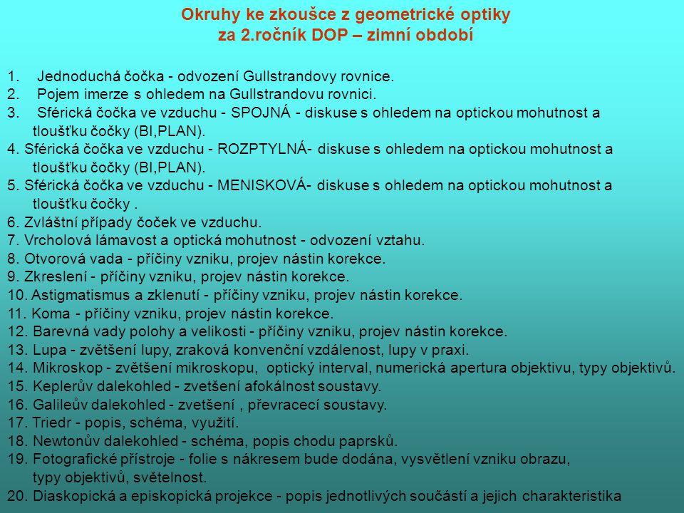 Okruhy ke zkoušce z geometrické optiky