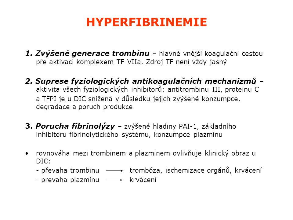 HYPERFIBRINEMIE 1. Zvýšené generace trombinu – hlavně vnější koagulační cestou pře aktivaci komplexem TF-VIIa. Zdroj TF není vždy jasný.