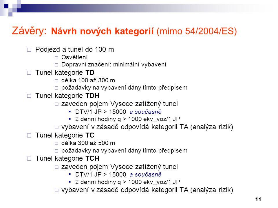 Závěry: Návrh nových kategorií (mimo 54/2004/ES)