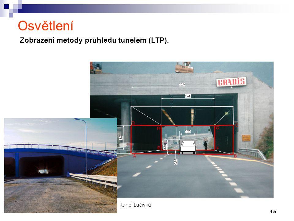 Osvětlení Zobrazení metody průhledu tunelem (LTP). tunel Lučivná