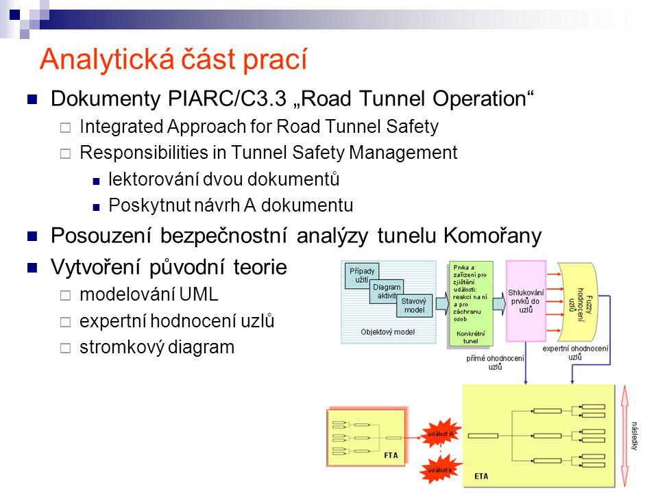 """Analytická část prací Dokumenty PIARC/C3.3 """"Road Tunnel Operation"""
