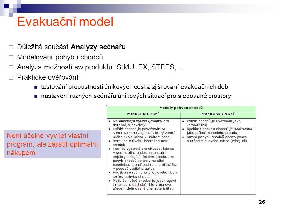 Evakuační model Důležitá součást Analýzy scénářů