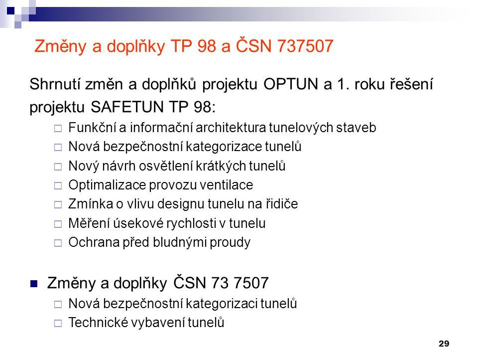 Změny a doplňky TP 98 a ČSN 737507 Shrnutí změn a doplňků projektu OPTUN a 1. roku řešení. projektu SAFETUN TP 98: