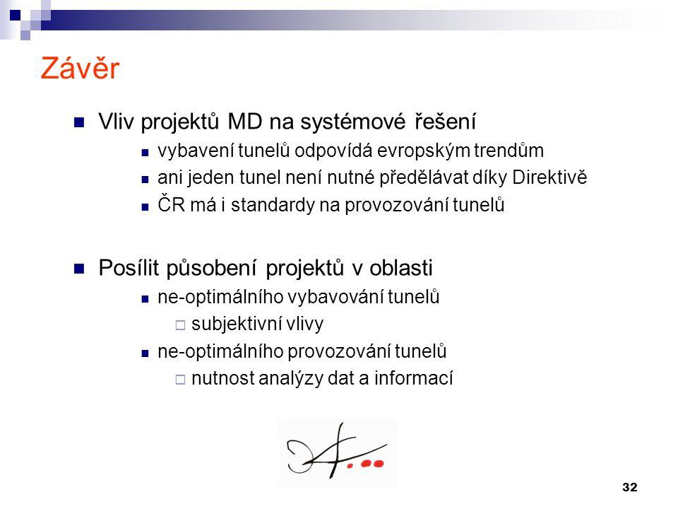Závěr Vliv projektů MD na systémové řešení