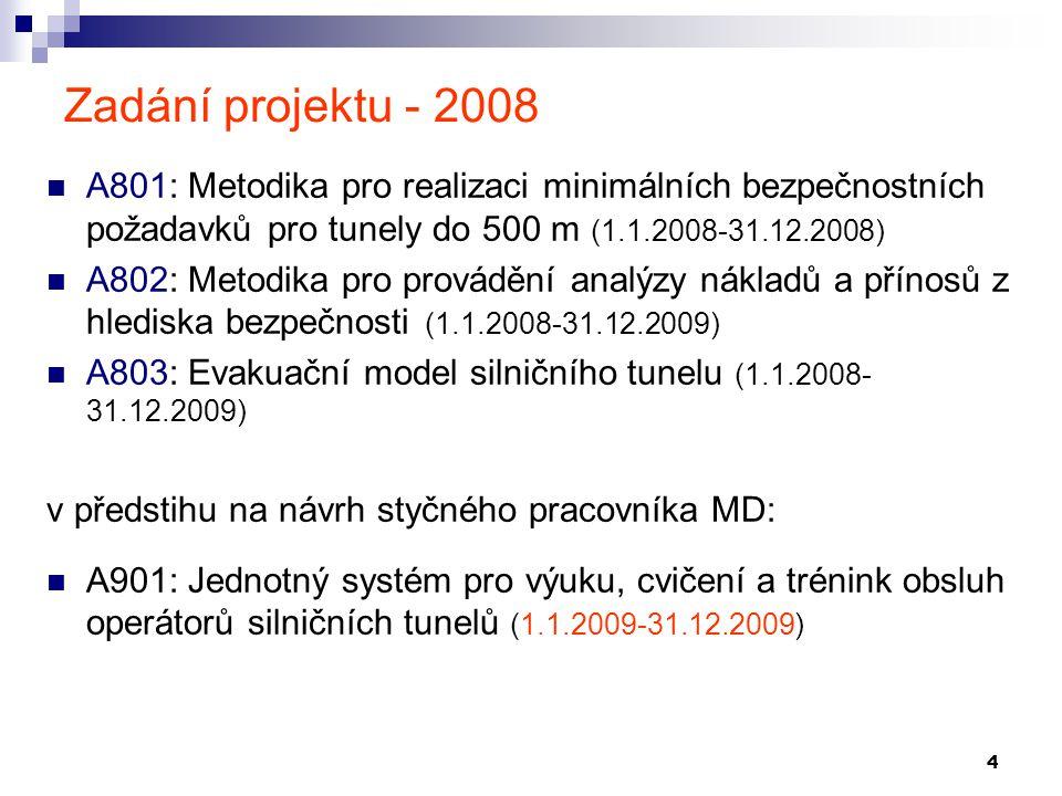 Zadání projektu - 2008 A801: Metodika pro realizaci minimálních bezpečnostních požadavků pro tunely do 500 m (1.1.2008-31.12.2008)