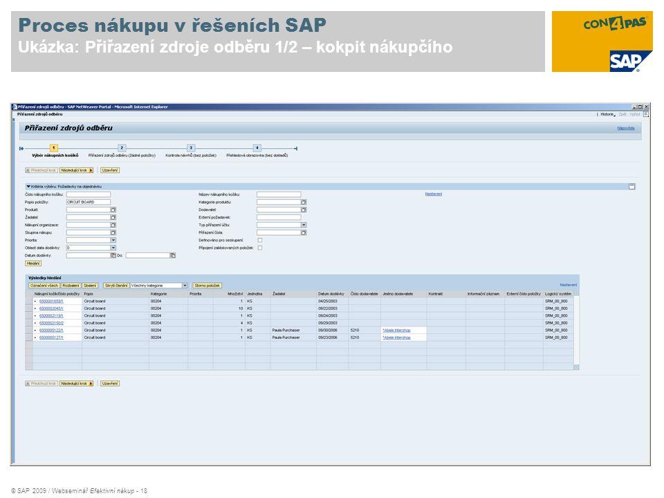 Proces nákupu v řešeních SAP Ukázka: Přiřazení zdroje odběru 1/2 – kokpit nákupčího