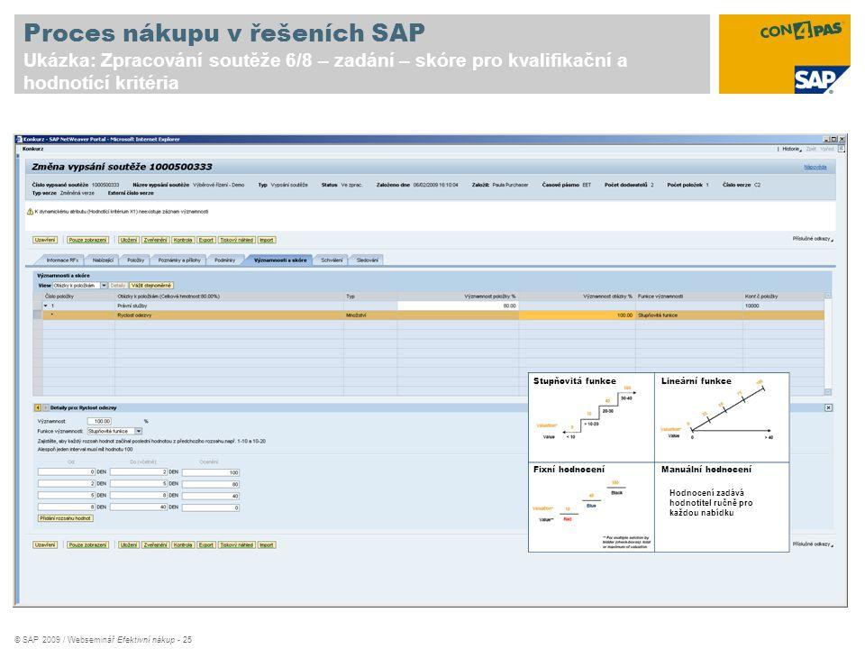 Proces nákupu v řešeních SAP Ukázka: Zpracování soutěže 6/8 – zadání – skóre pro kvalifikační a hodnotící kritéria