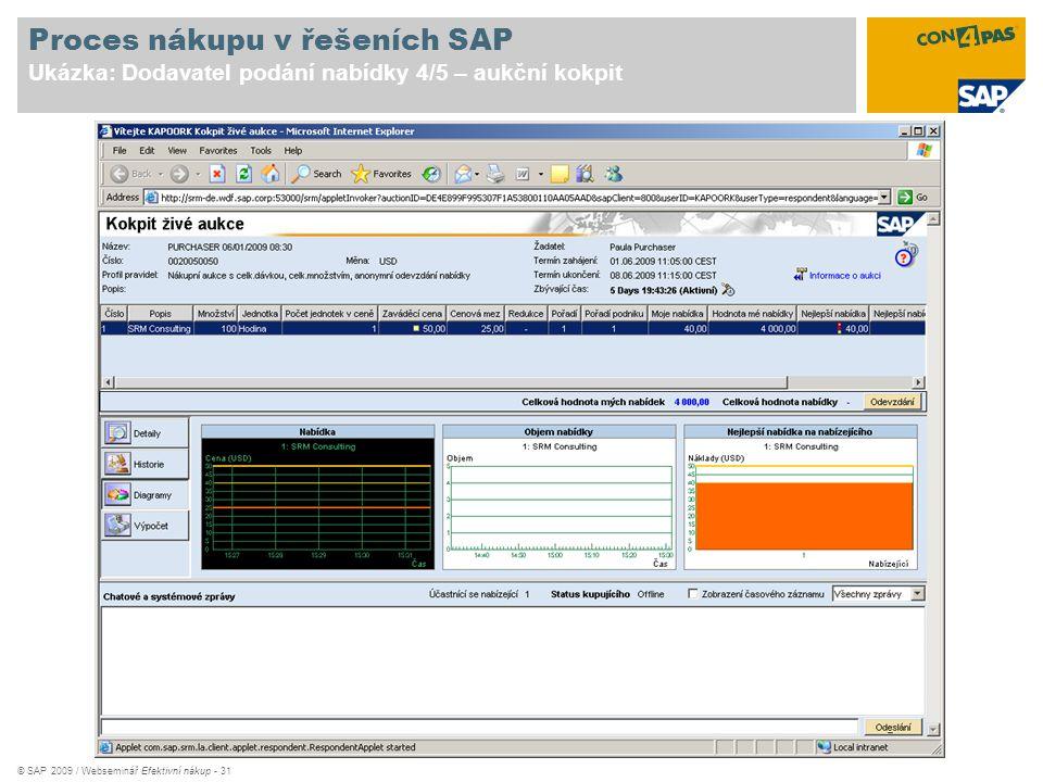 Proces nákupu v řešeních SAP Ukázka: Dodavatel podání nabídky 4/5 – aukční kokpit