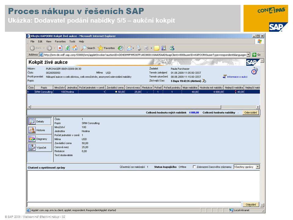 Proces nákupu v řešeních SAP Ukázka: Dodavatel podání nabídky 5/5 – aukční kokpit