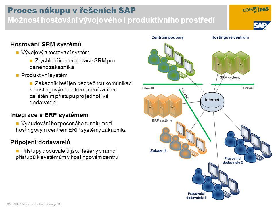 Proces nákupu v řešeních SAP Možnost hostování vývojového i produktivního prostředí