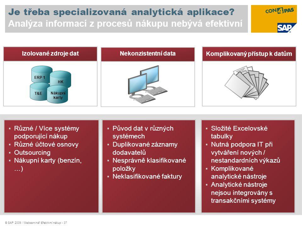 Komplikovaný přístup k datům