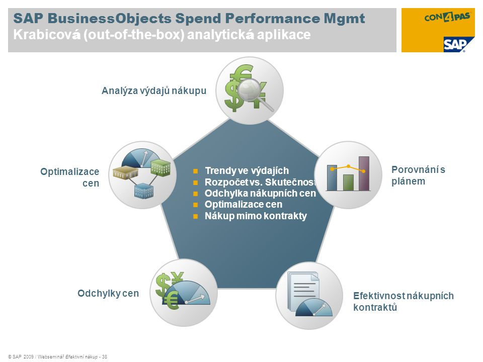 SAP BusinessObjects Spend Performance Mgmt Krabicová (out-of-the-box) analytická aplikace