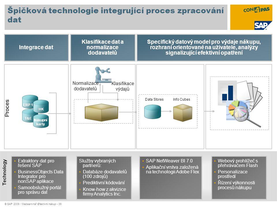 Špičková technologie integrující proces zpracování dat