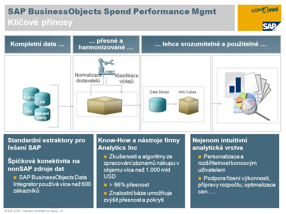 SAP BusinessObjects Spend Performance Mgmt Klíčové přínosy