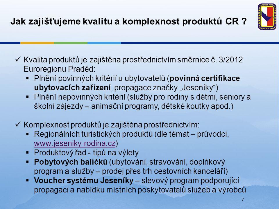 Jak zajišťujeme kvalitu a komplexnost produktů CR