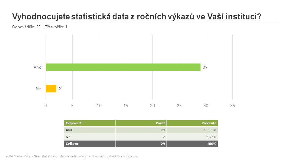 Vyhodnocujete statistická data z ročních výkazů ve Vaší instituci