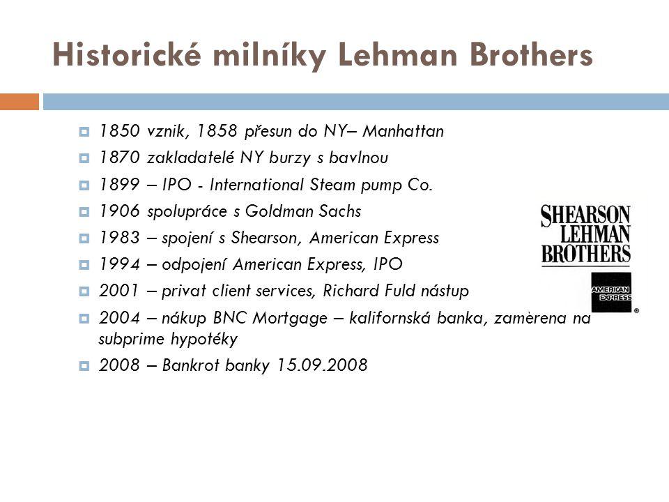 Historické milníky Lehman Brothers