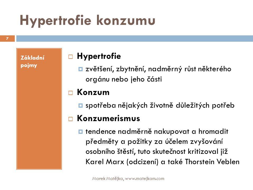 Hypertrofie konzumu Hypertrofie Konzum Konzumerismus