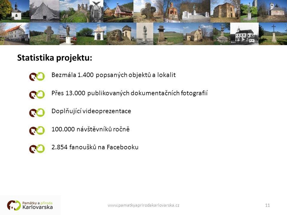 Několik čísel: Statistika projektu: