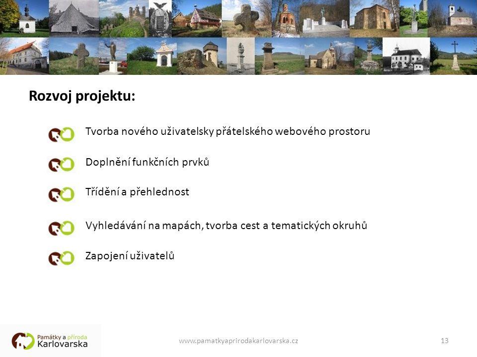 Rozvoj projektu: Tvorba nového uživatelsky přátelského webového prostoru. Doplnění funkčních prvků.