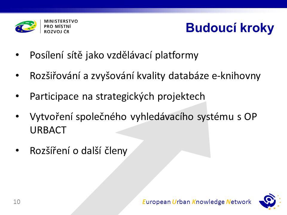 Budoucí kroky Posílení sítě jako vzdělávací platformy