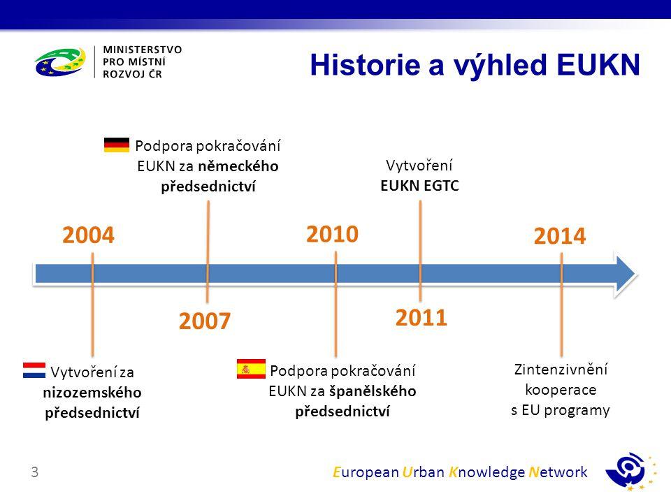 Historie a výhled EUKN 2004 2010 2014 2011 2007 Podpora pokračování