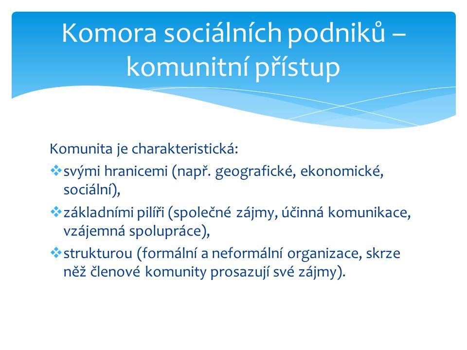 Komora sociálních podniků – komunitní přístup