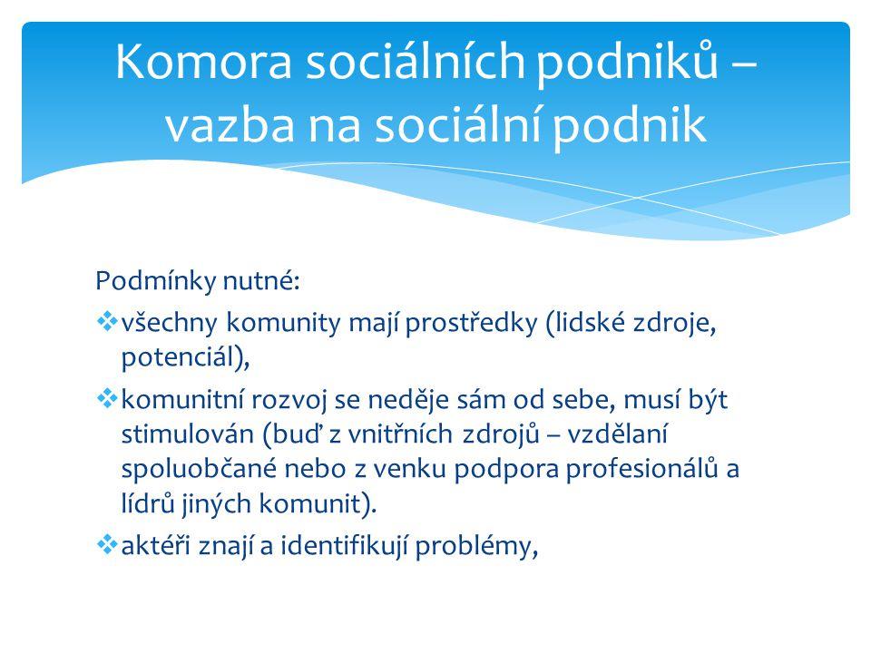 Komora sociálních podniků – vazba na sociální podnik