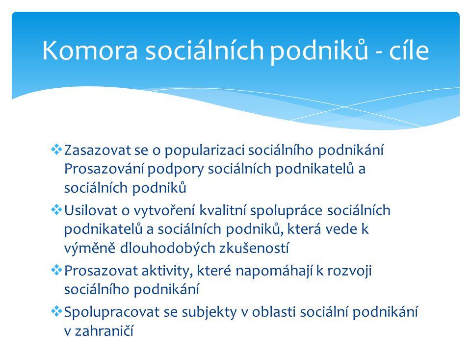 Komora sociálních podniků - cíle