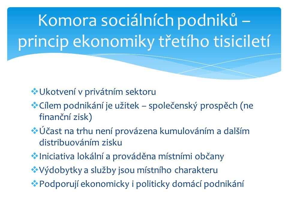 Komora sociálních podniků – princip ekonomiky třetího tisiciletí