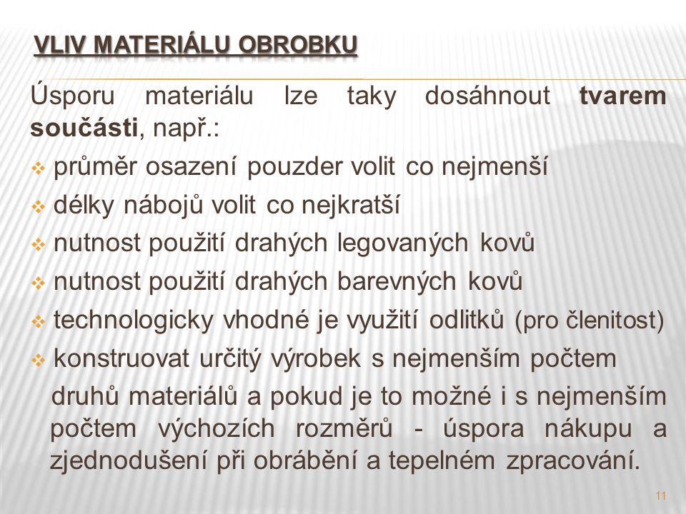 Vliv materiálu obrobku