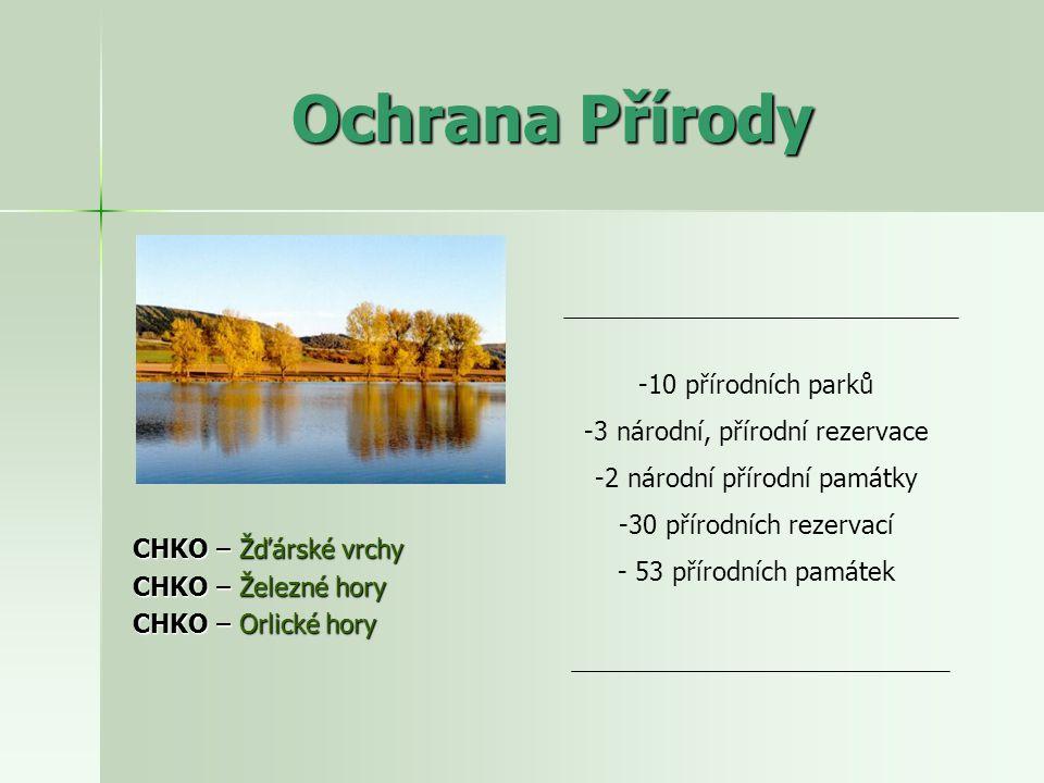 Ochrana Přírody 10 přírodních parků 3 národní, přírodní rezervace