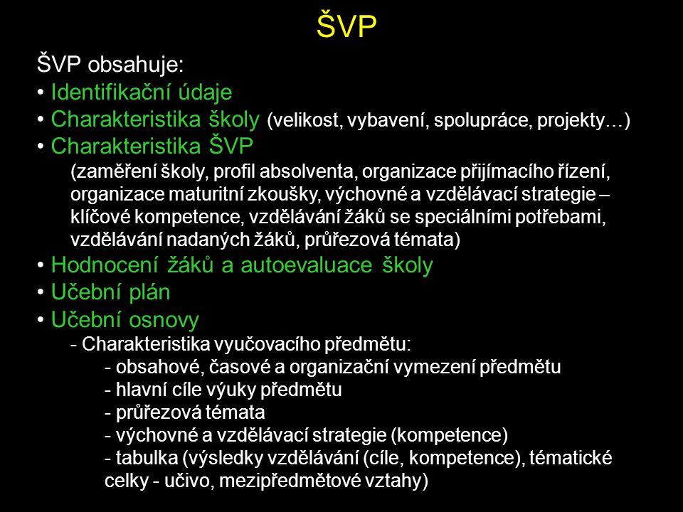 ŠVP ŠVP obsahuje: Identifikační údaje