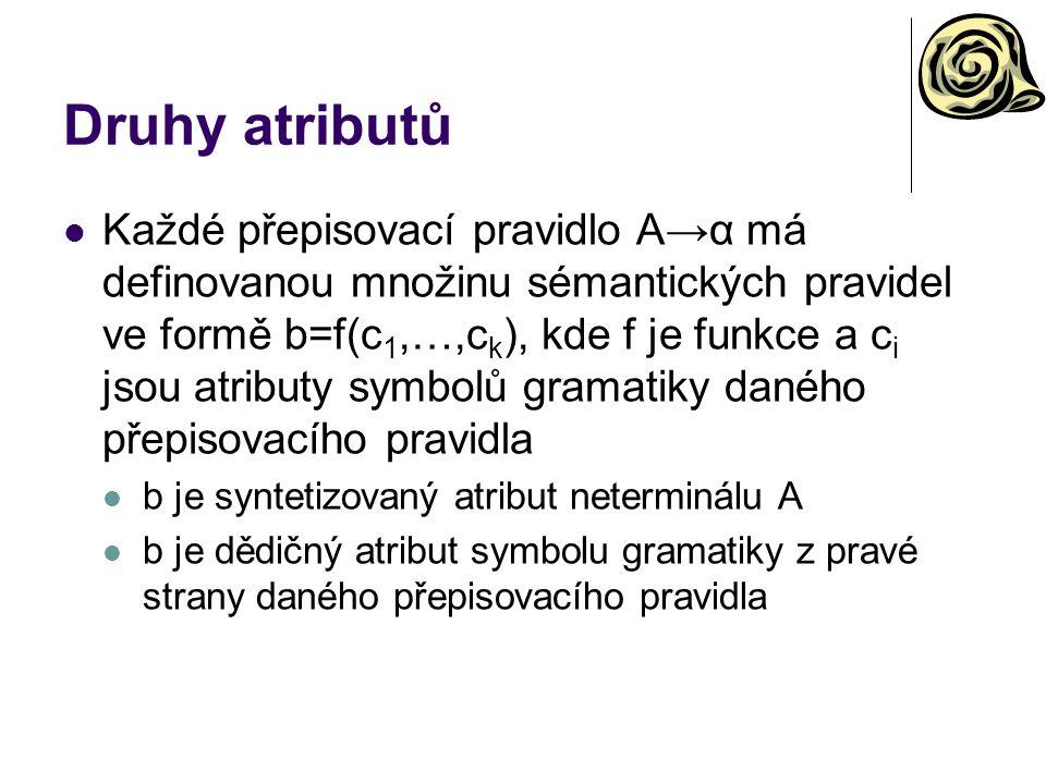 Druhy atributů