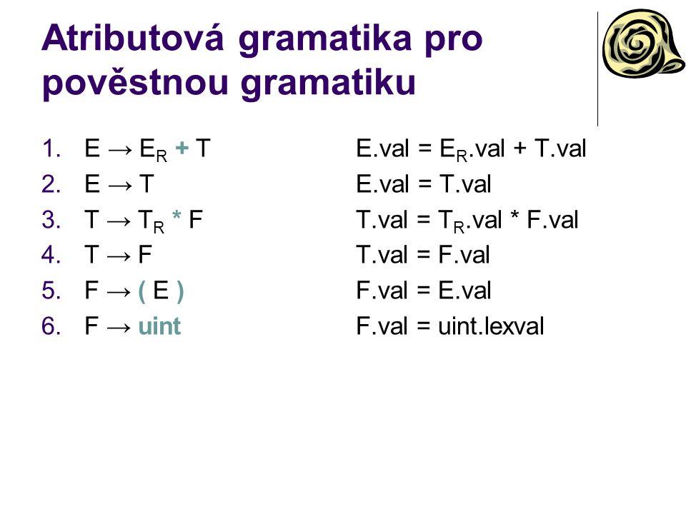 Atributová gramatika pro pověstnou gramatiku