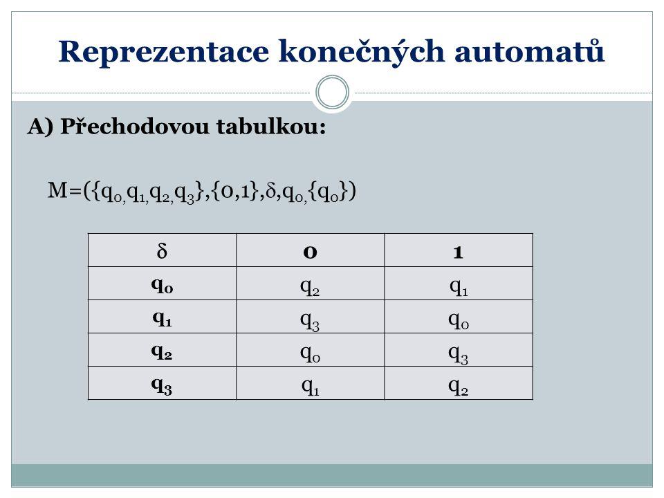 Reprezentace konečných automatů