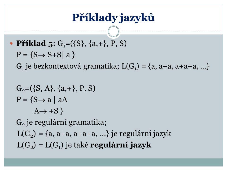 Příklady jazyků Příklad 5: G1=({S}, {a,+}, P, S) P = {S S+S| a }