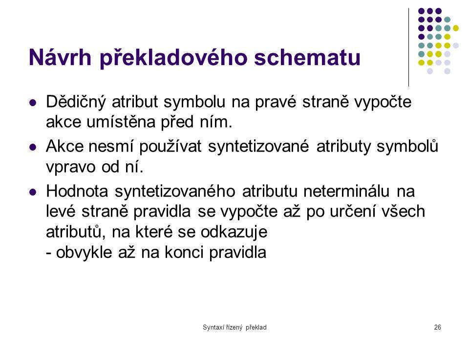 Návrh překladového schematu