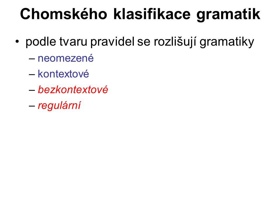 Chomského klasifikace gramatik