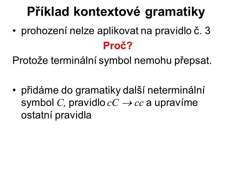 Příklad kontextové gramatiky