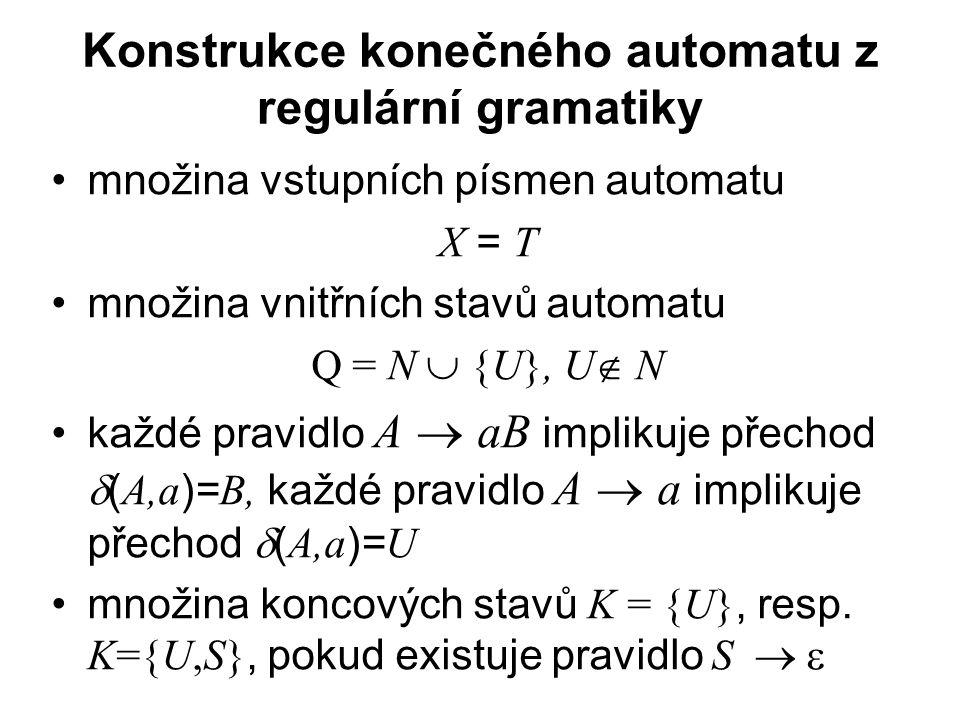 Konstrukce konečného automatu z regulární gramatiky
