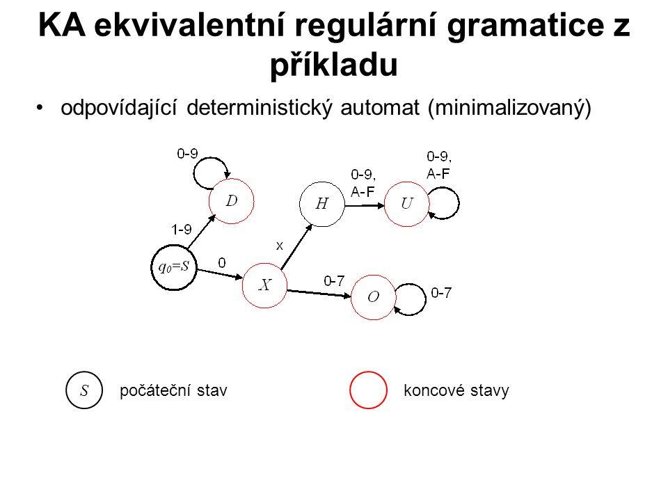 KA ekvivalentní regulární gramatice z příkladu