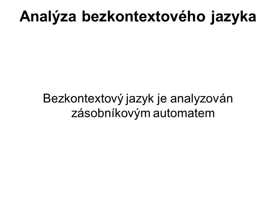 Analýza bezkontextového jazyka
