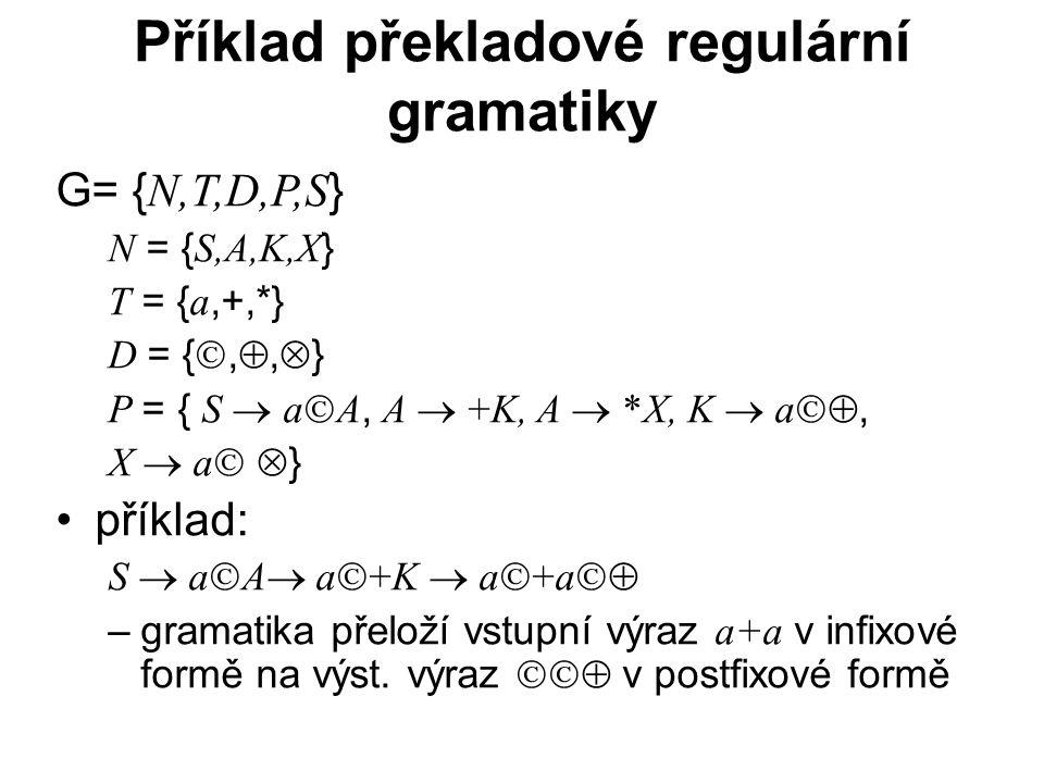 Příklad překladové regulární gramatiky