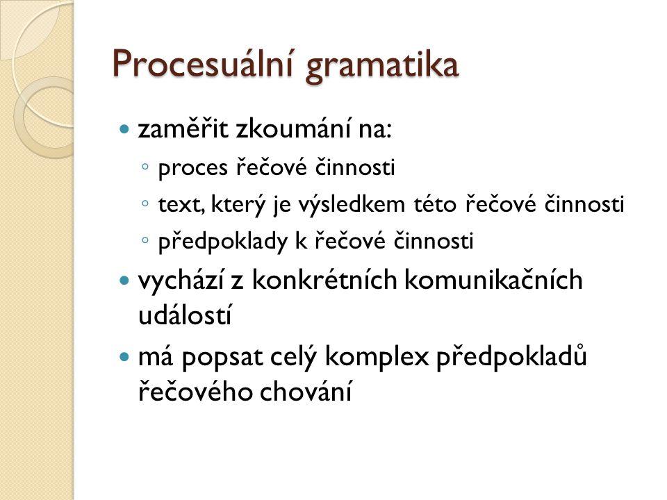 Procesuální gramatika